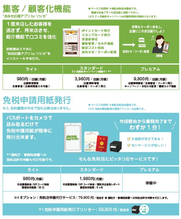 NIPPON Tabletサービス2