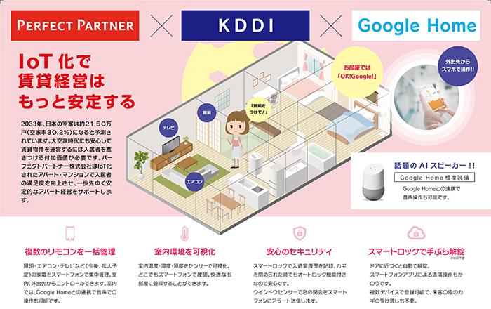 IoTアパート画像