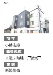 小樽市緑 新築販売