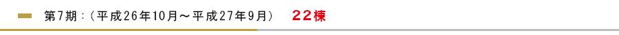 創業・第7期(平成26年10月~平成27年9月) 22棟
