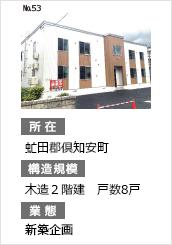 虻田郡倶知安町 新築販売