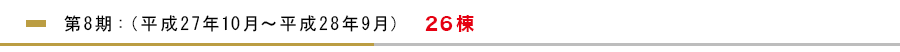 創業・第8期(平成27年10月~平成28年9月) 26棟